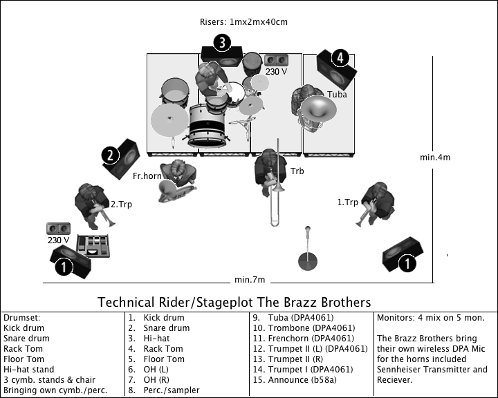 Technical Rider-Stageplot The Brazz Brothers